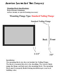 Address Mounting Block with Standard Nailing Flange